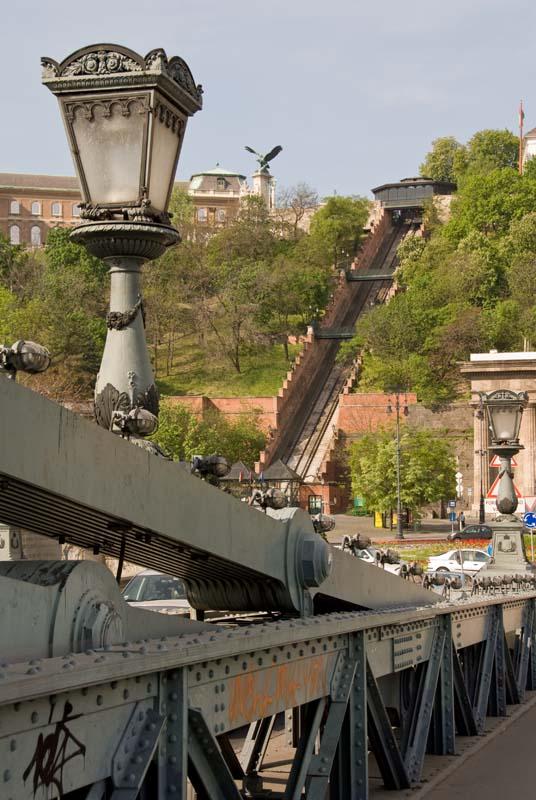 Budapest www.dehesdin.eu
